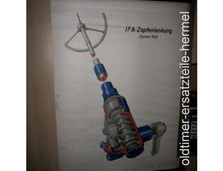 Lehrtafel IFA Zapfen-Lenkung System Roß (5915)
